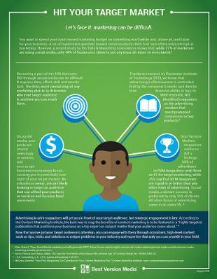Pentingnya Menentukan Target Market Sekolah Bisnis Online Cara Berbisnis Online Pelatihan Bisnis Online Sekolah Pelatihan Bisnis Marketing Latihan Sekolah