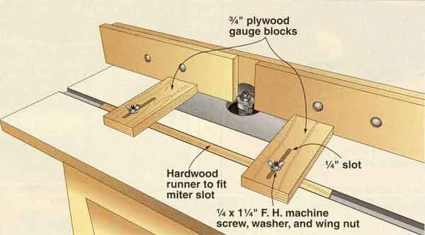 Miter slot lock google jigs pinterest miter slot lock google keyboard keysfo Images