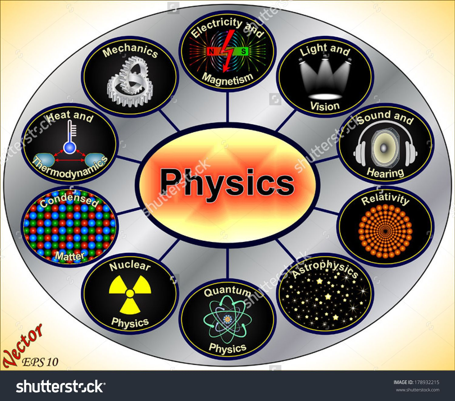 Image Result For Physics Clipart