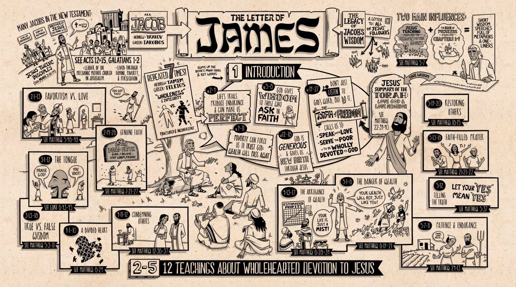 James Synopsis Video