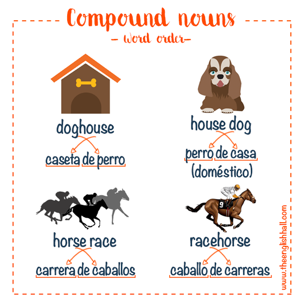 compound nouns: aprende cómo traducirlos a español en su orden correcto