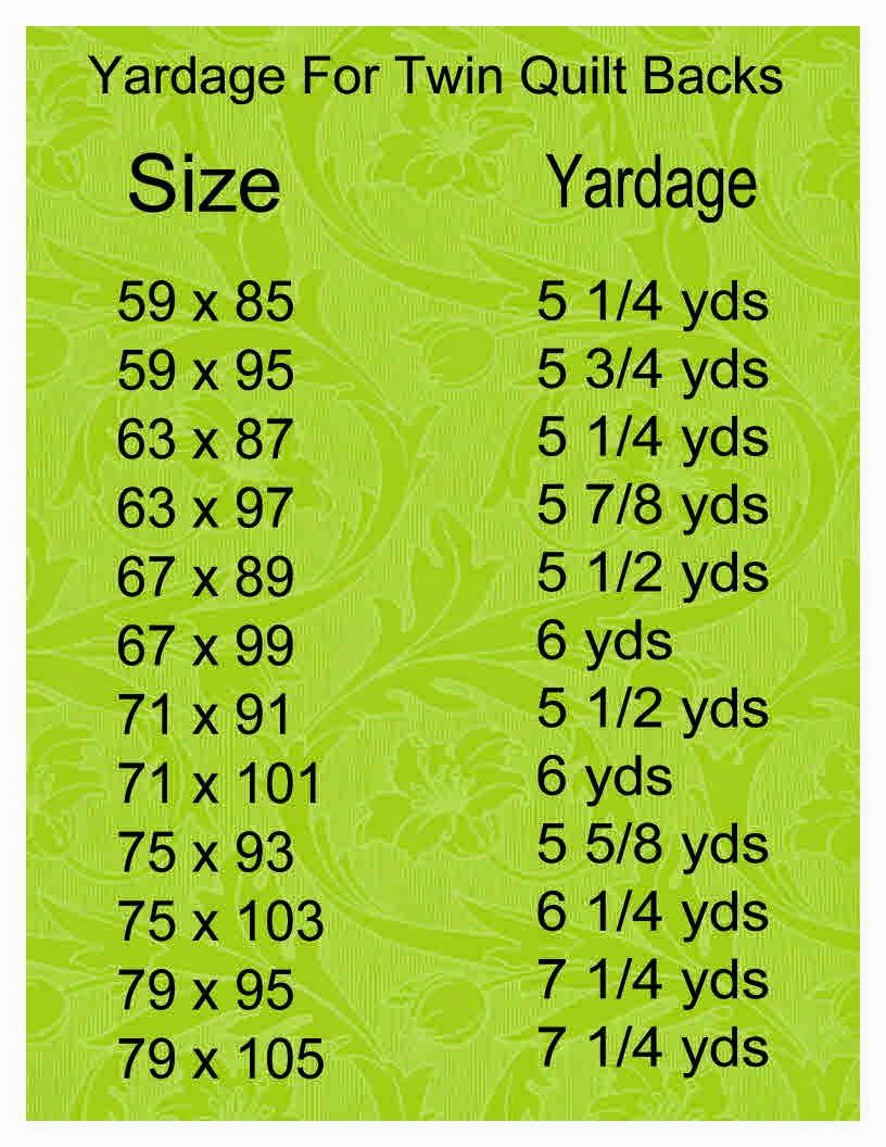 Cool Chart for Cutting Fat Quarters   Fat quarters, Chart and Fat : how much backing for quilt - Adamdwight.com