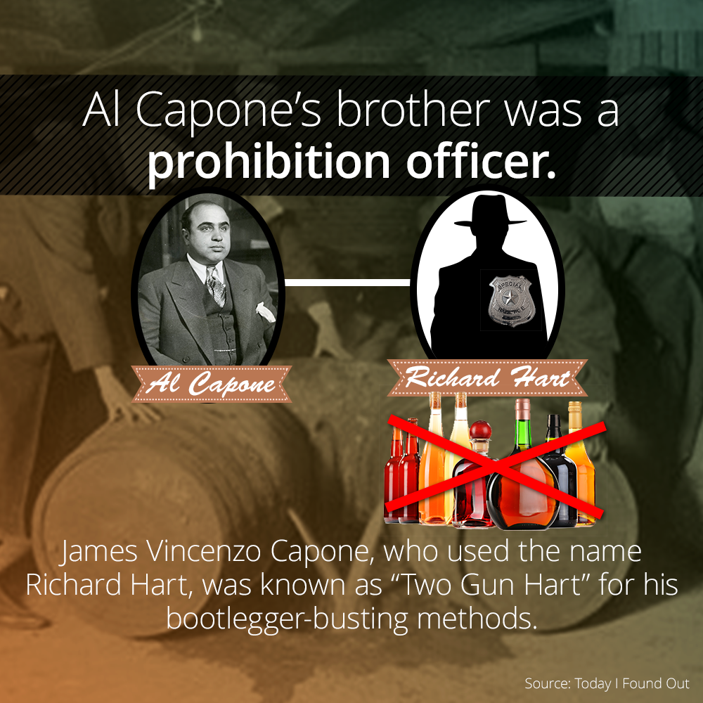 James Vincenzo Capone was born in 1892, seven years before ...