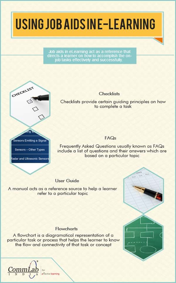 Infographic Using Job Aids In E Learning Infographics Creator