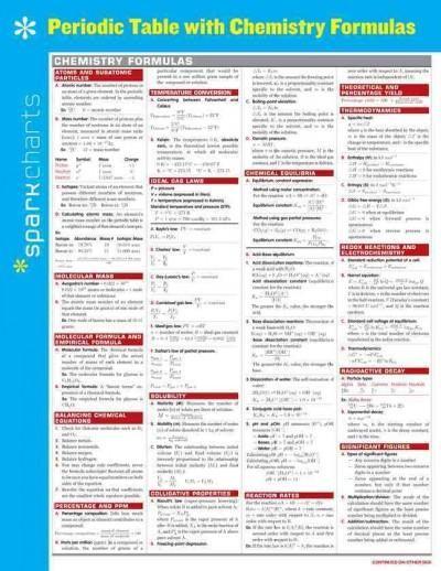 The Periodic Table of Elements Tabla Periodica Pinterest - fresh tabla periodica de los elementos quimicos definicion
