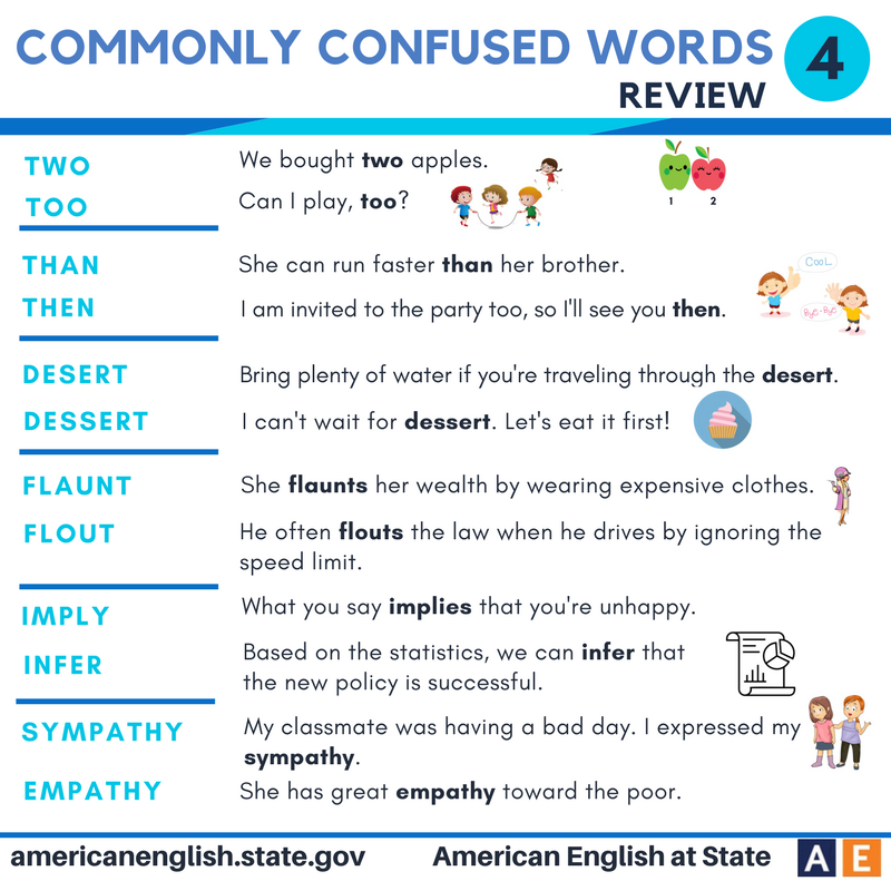 Commonly Confused Prepositions