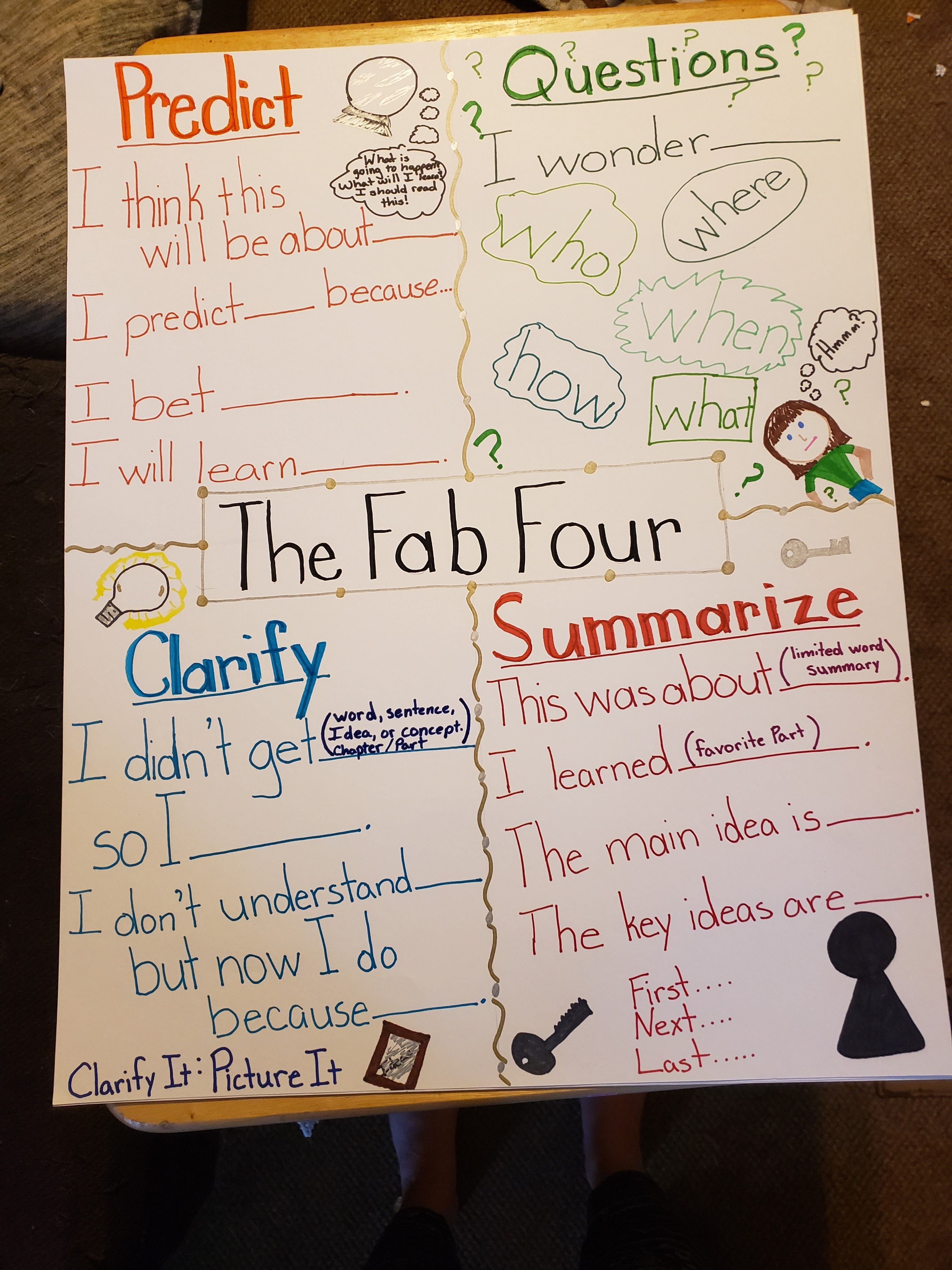 The Fab Four Reciprocal Teaching Teaching Anchor Charts [ 4032 x 3024 Pixel ]