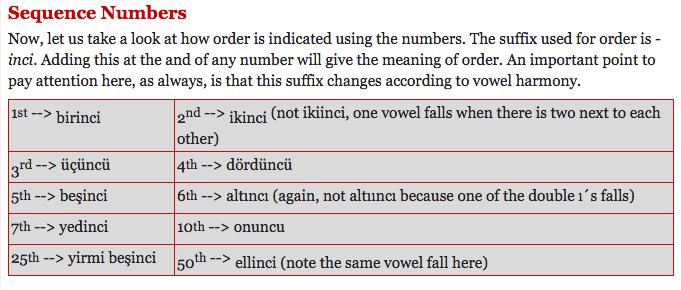 Turkish ordinal numbers | Turkish language Turkish ...