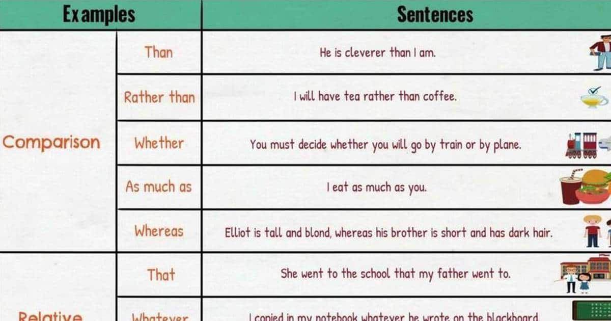 Subordinating Conjunctions: Useful List & Examples | English