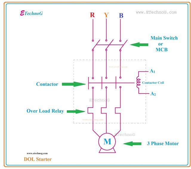 Direct Online Starter Dol Starter  Diagram Full Explained