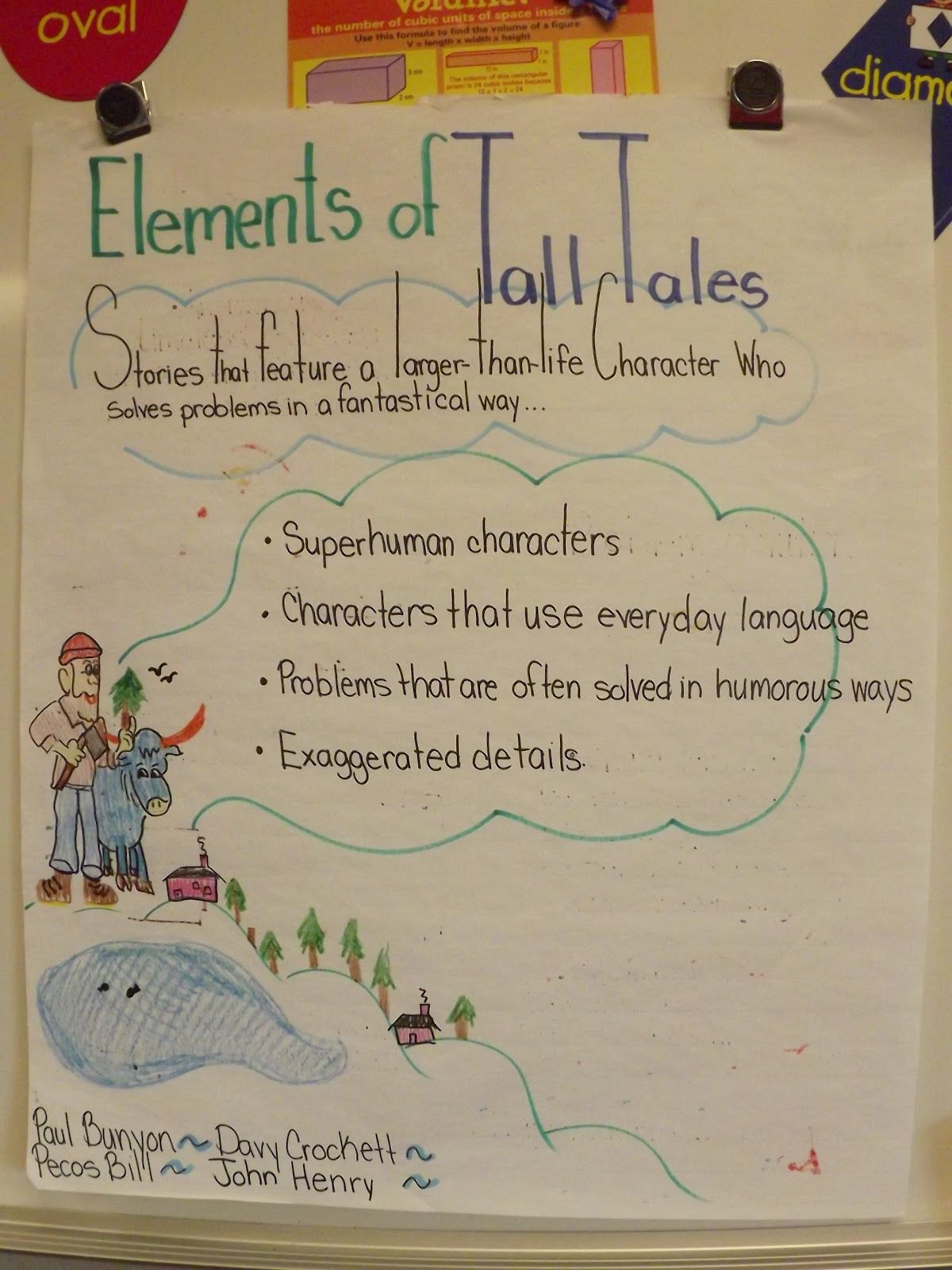 The Teacher S Theory Anchor Charts Tall Tales