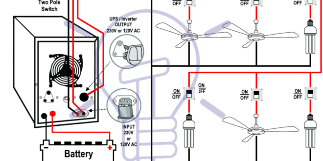 Home Ups Inverter Wiring Diagram 07 Ford F150 5 4 Automatic Connection To The