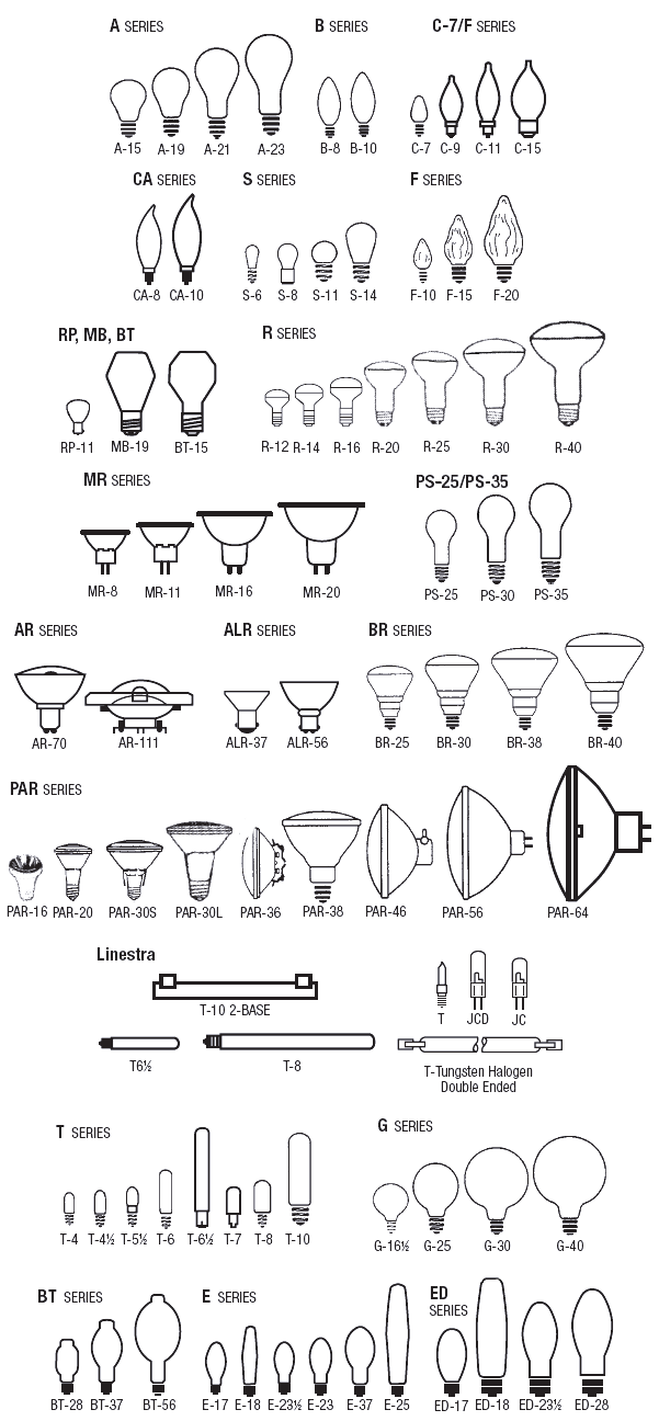 Pinning this light bulb chart for future reference and for anyone pinning this light bulb chart for future reference and for anyone else who may need it keyboard keysfo Gallery