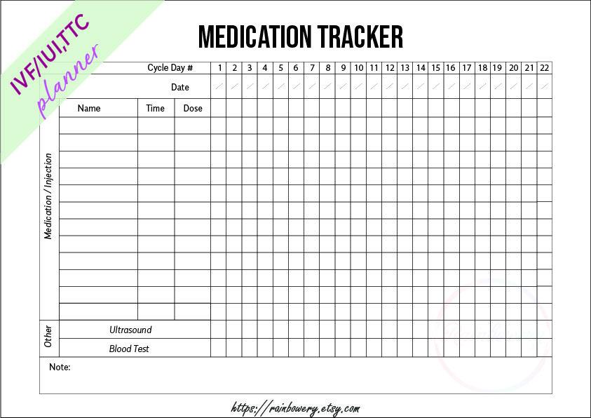 IVF Medication Organizer, IUI Medication Organization, IVF