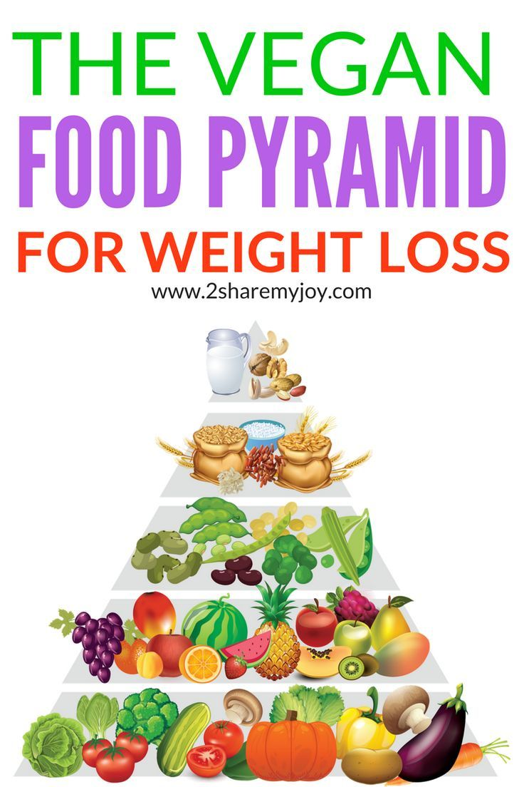 learn how to lose weight on a vegan diet and enjoy the healthiest diet…