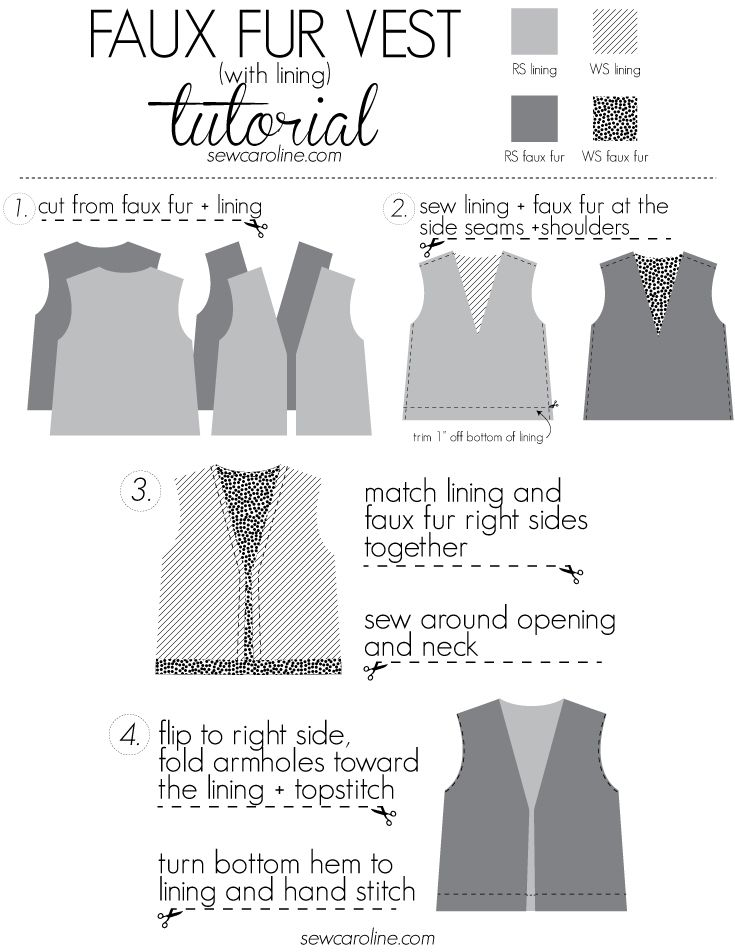 Faux Fur Vest WITH LINING Tutorial from @sewcaroline | Sew with ...
