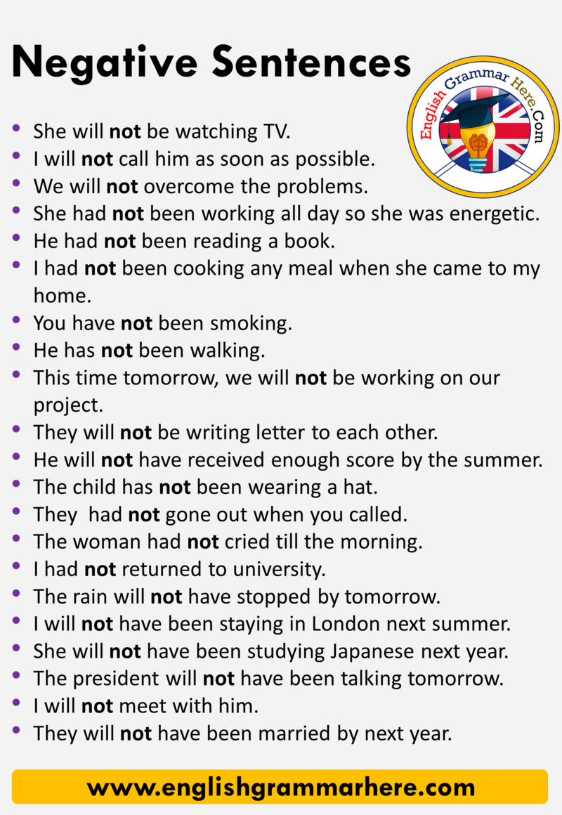 English Negative Sentences Examples 10 Negative Sentences In English She Will Not Be Watching Tv I Wi English Sentences Sentence Examples Learn English Words [ 1160 x 800 Pixel ]