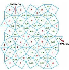 Resultado De Imagen Para Juegos Matematicos Secundaria Para Jugar