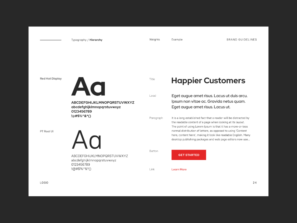 Typography Hierarchy Template Brand Guidelines Brand Guidelines Design Typography