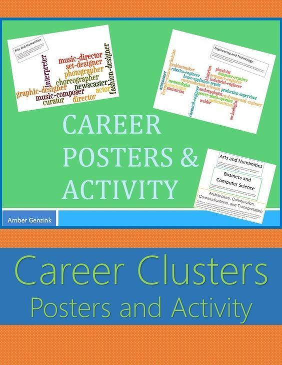Career Cluster Activity And Example Posters Career Clusters Career Counseling Career Exploration