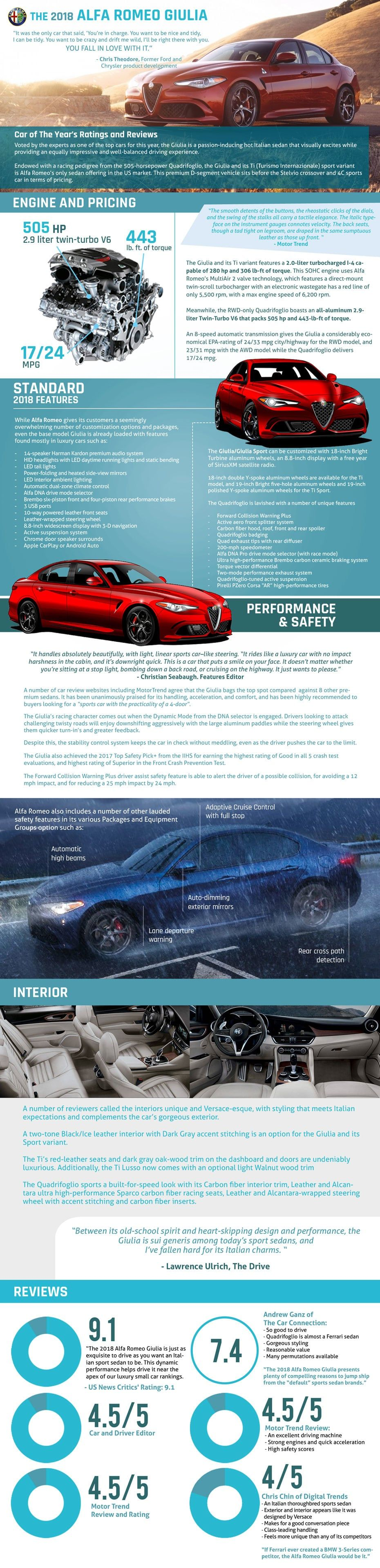 7 Things You Need To Know About The Alfa Romeo Giulia Alfa Roméo Giulia Alfa Roméo Roméo