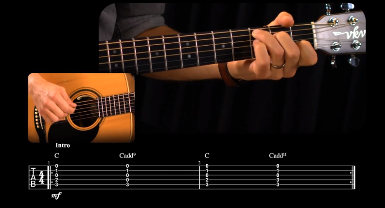 6 Best Online Guitar Lessons Of 2021 Bought Tested Guitar Chalk Online Guitar Lessons Best Online Guitar Lessons Guitar Lessons