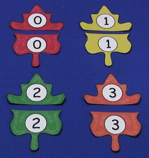 Leaf Number Puzzles - I can make something like this on silhouette. maybe, upper lower matches, sight word match, number to number word.....