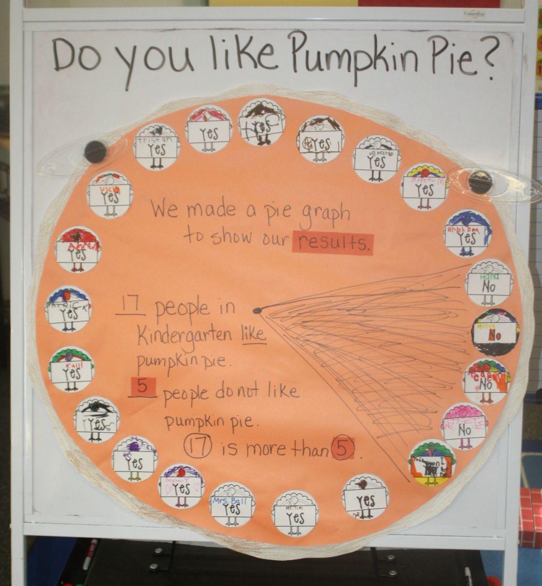 Pin On Random Tools For Teachers Pie graph worksheets for kindergarten