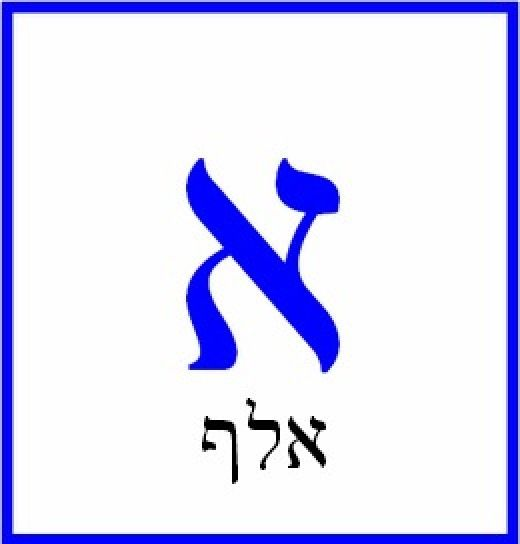 Hebrew Letter Aleph – אלף