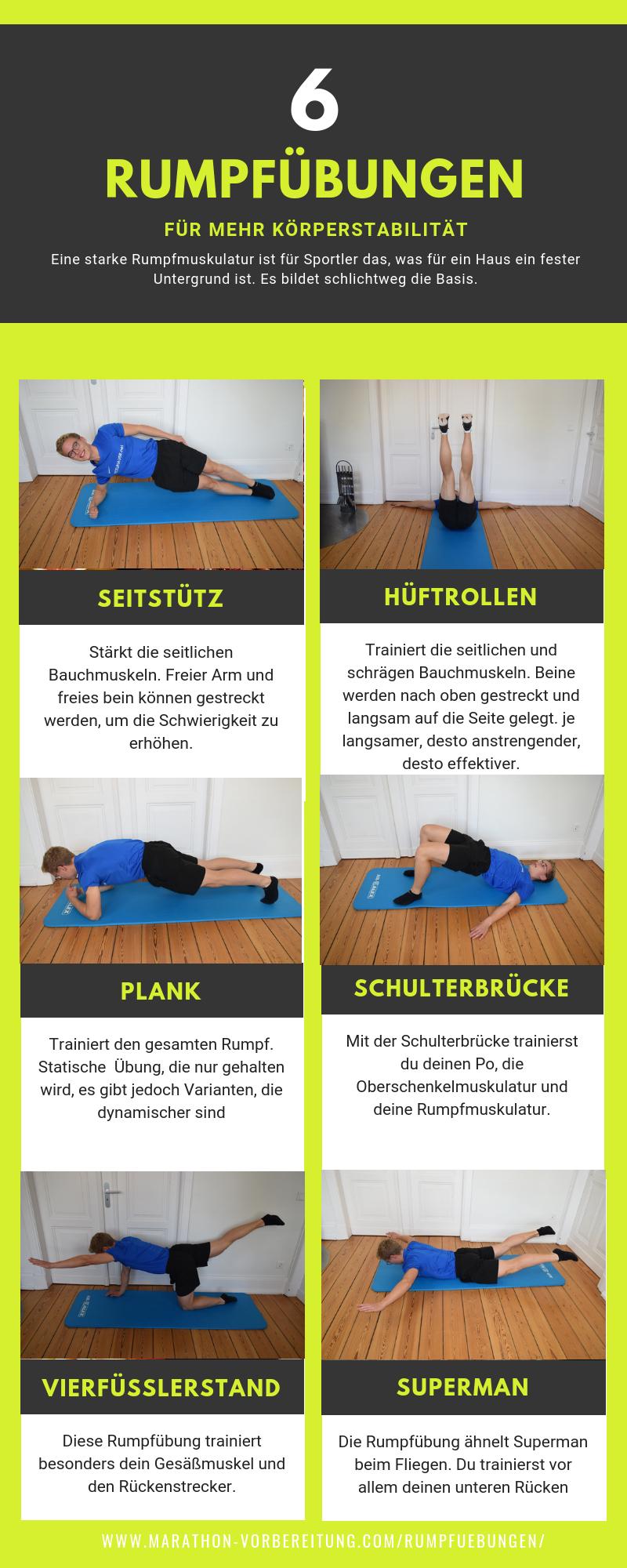 Rumpfübungen für mehr Körperstabilität [Läufer]