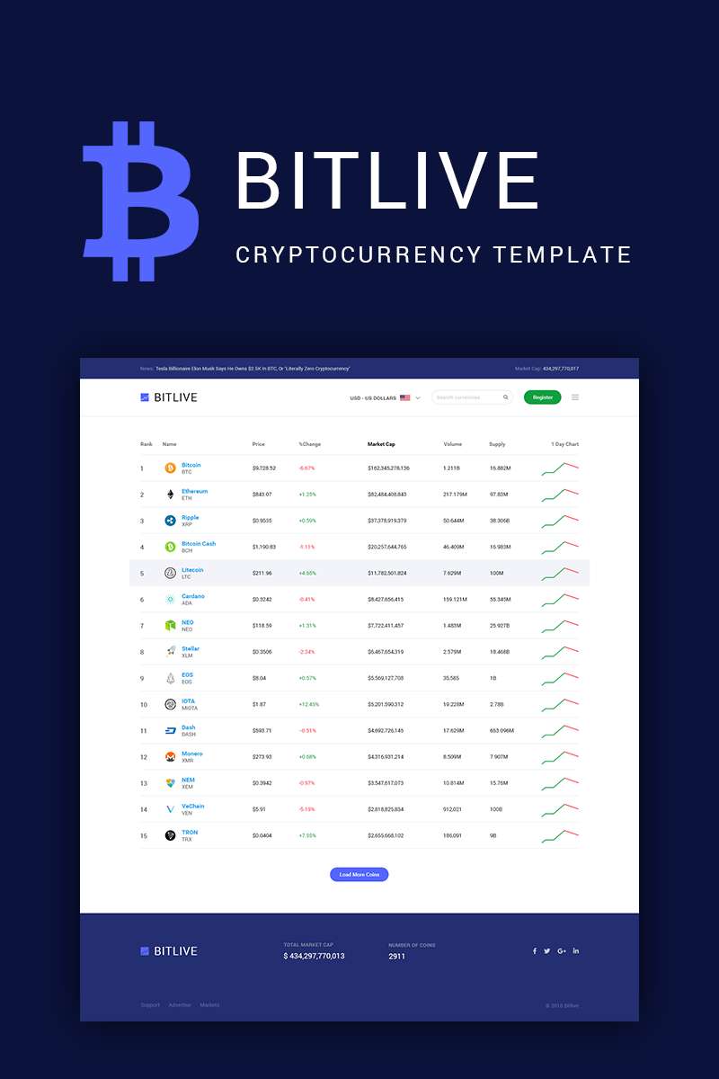 bitlive crypto currency and mining psd template backgrounds