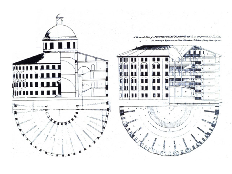 Koepel Panopticon Prison