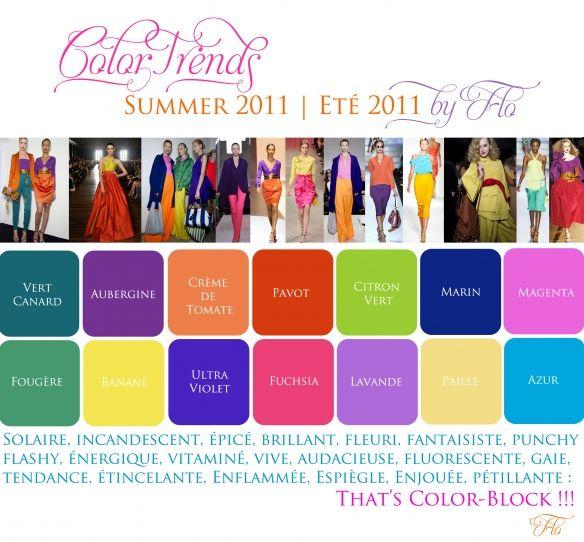 fashion 2011/2012