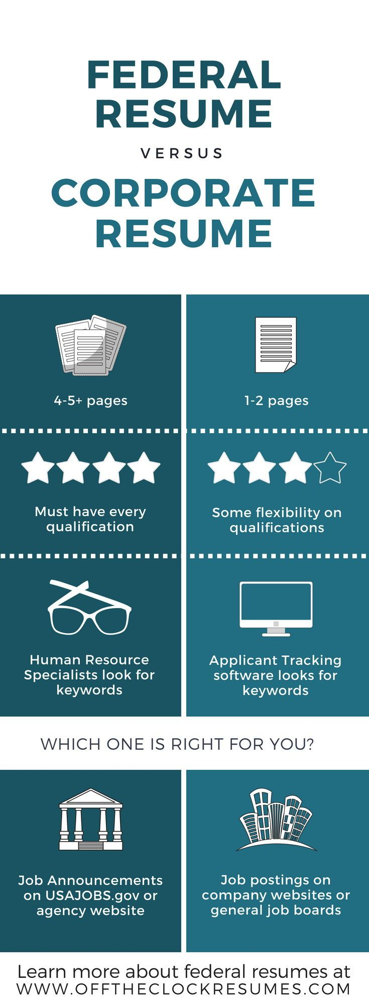 Federal resume vs corporate resume which one is right