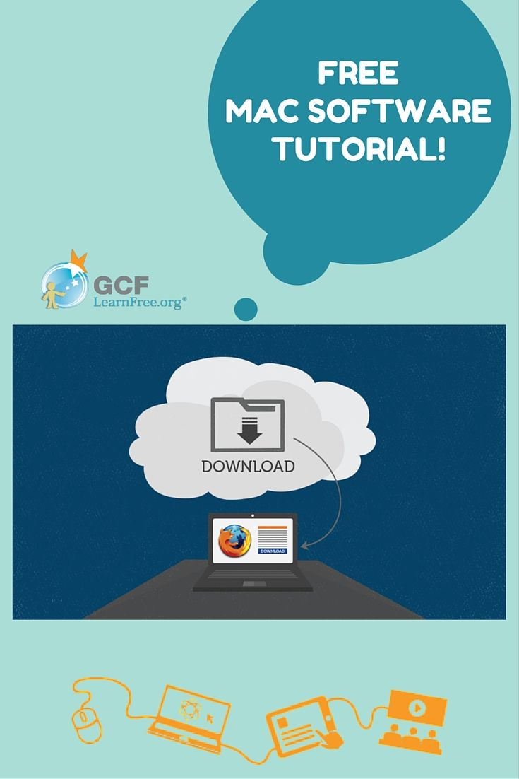 The Most Common Way To Get Software On Your Mac Is To Download It Online From Adobe Photoshop To Microsoft Office Read Computer Skills Software Free Lessons
