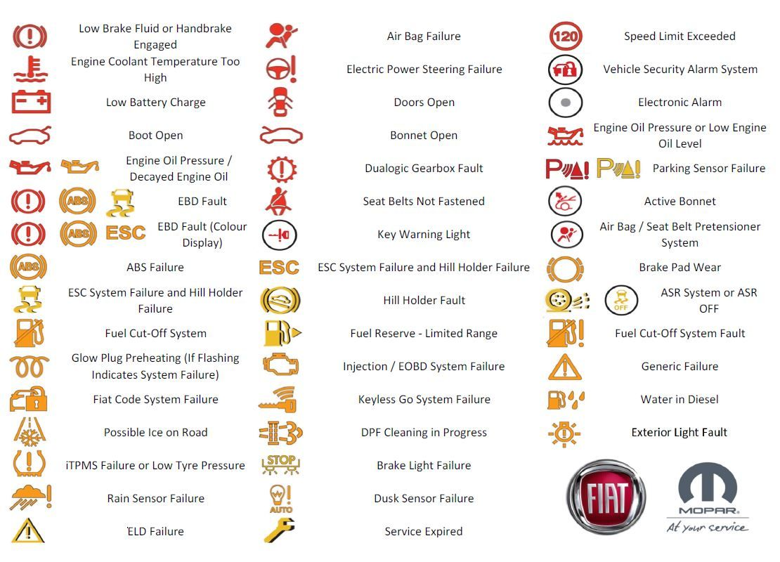 Fiat Dashboard Warning Light Guides Fiat Fiatprofessional