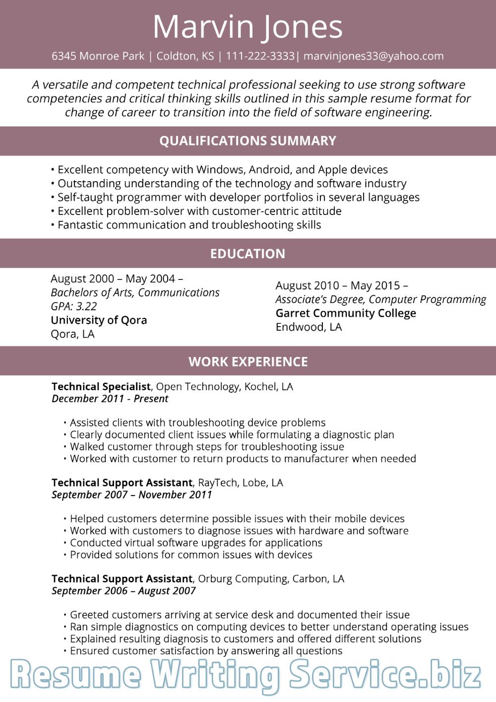 resume 2019 format sample Best resume format