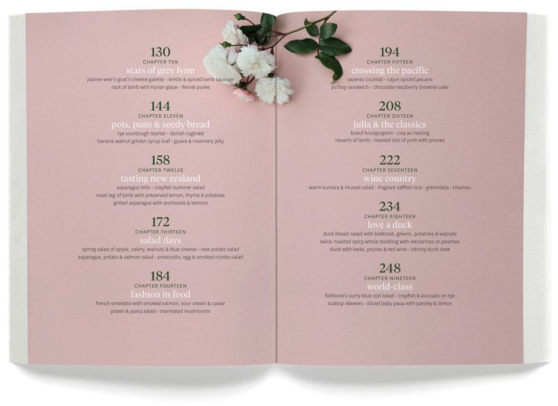 table of contents design everlasting feast typography lettering pinterest. Black Bedroom Furniture Sets. Home Design Ideas
