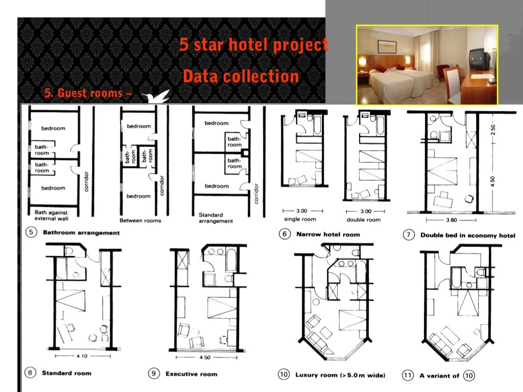 Best 5 Star Hotel Project Data Collection 5 Guest Rooms 640 x 480