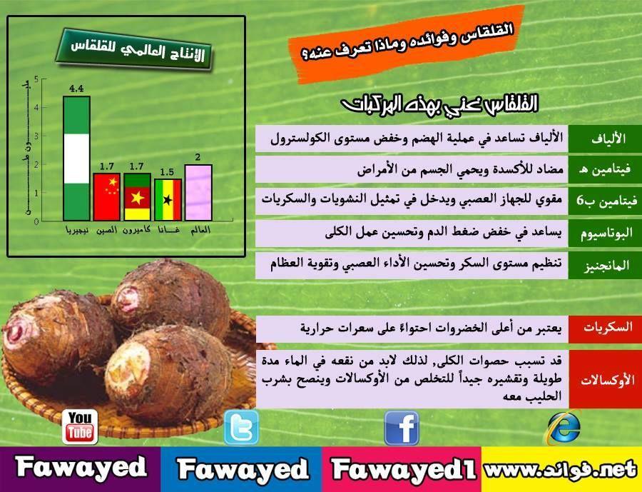 فوائد القلقاس Health Beef Food