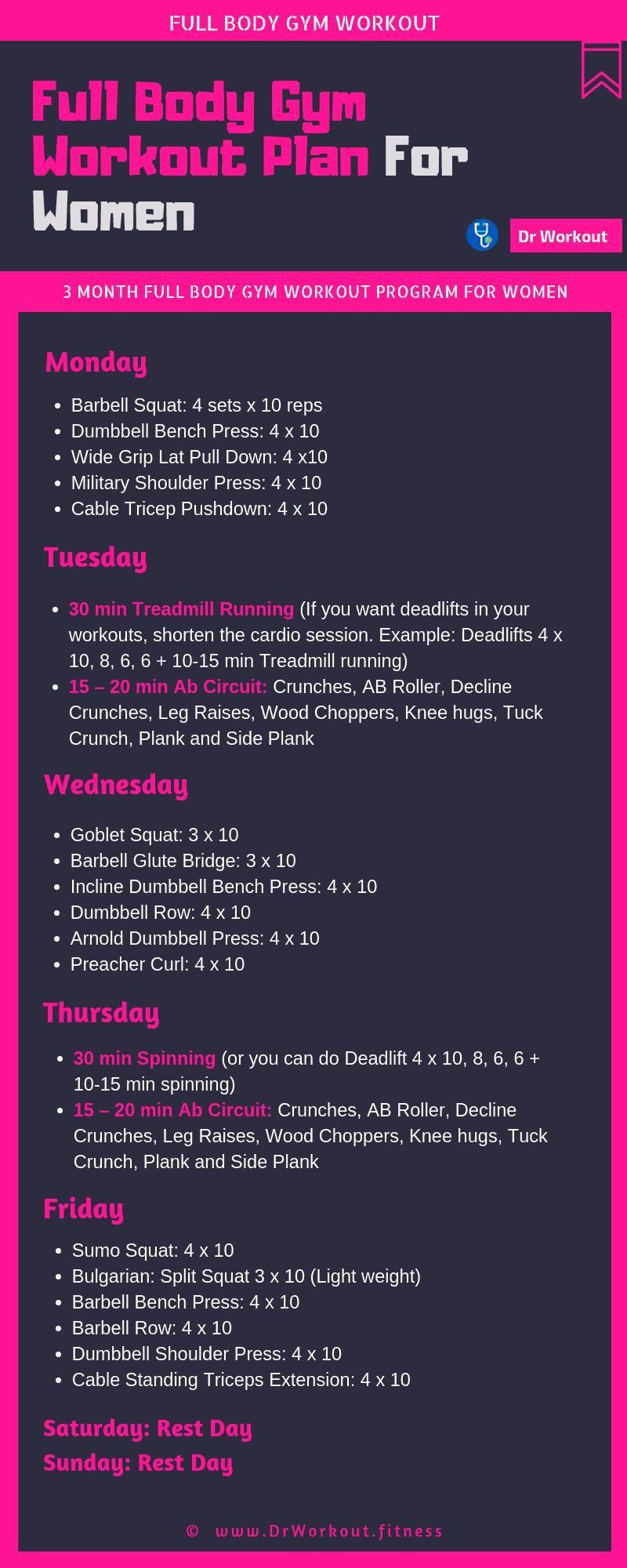 Full Body Gym Workout Plan For Women #workout #workoutplan #fitness #women #gym #workoutroutine