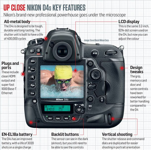 Nikon announces the D5, its new flagship DSLR | Photos and Such