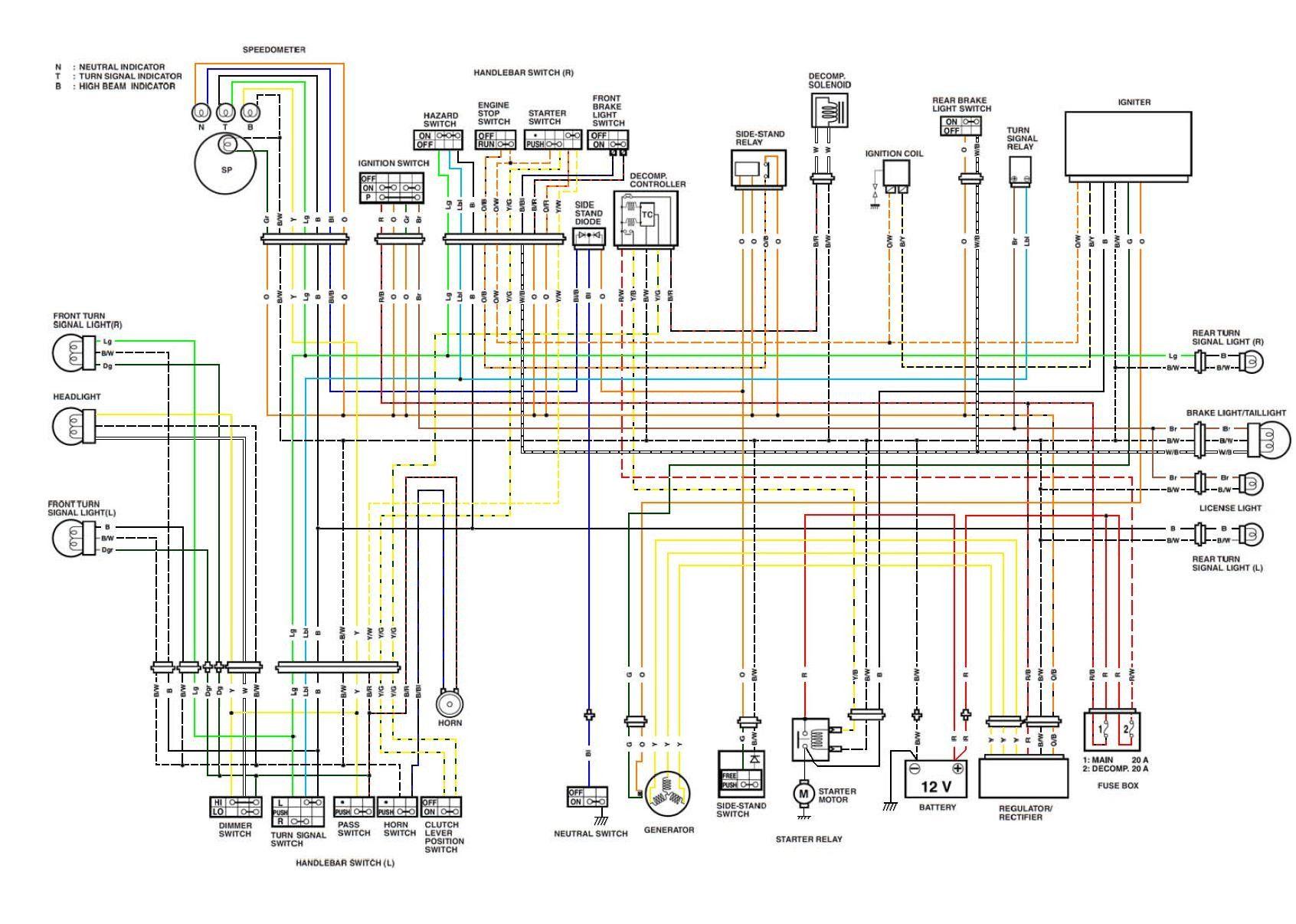 1974 Sportster Directional Light Wiring Diagram in 2020 ...