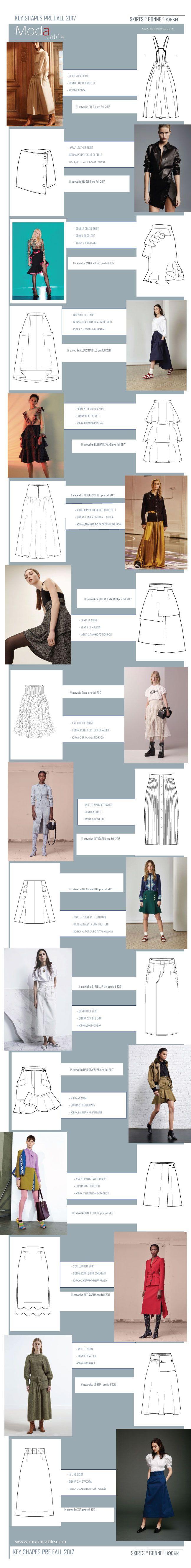 key shapes pre fall 2017 Fashion vocabulary, Fashion