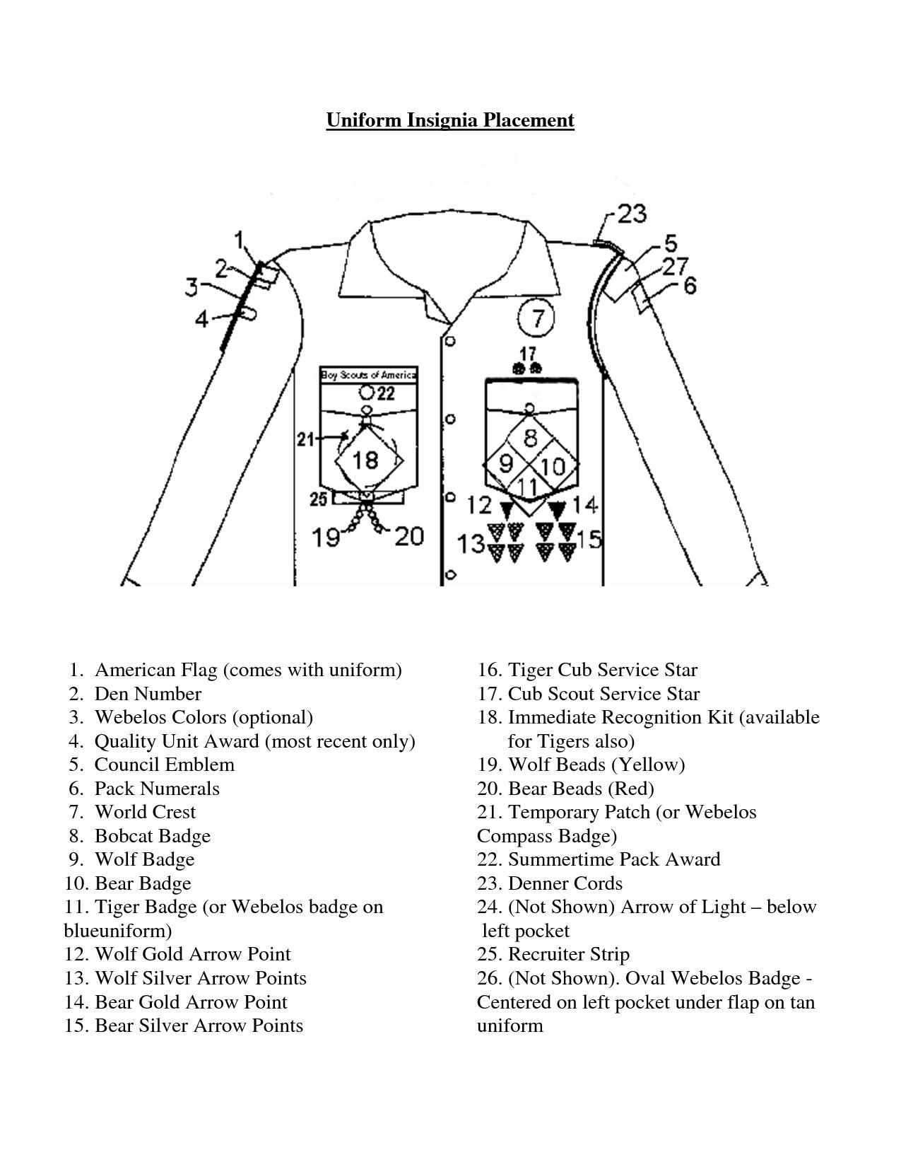 Tiger Cub Scout Uniform Patch Placement Uniform Insignia Placement