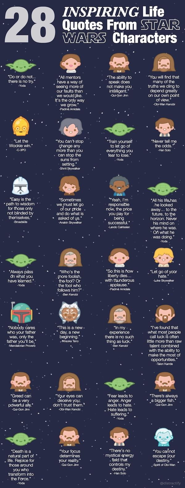 Star Wars Love Quotes Infographic 28 Deeply Inspiring Life Quotes From The 'star Wars