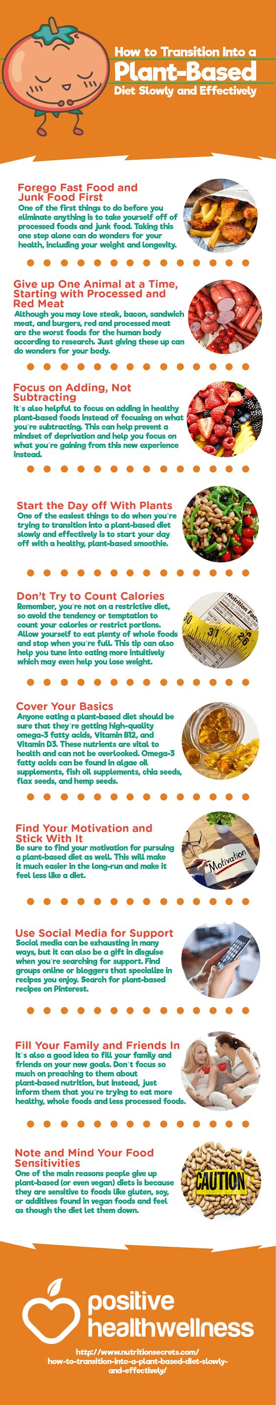 How to do diet effectively