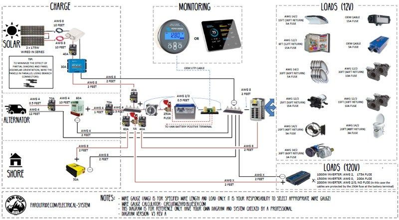 Wiring Diagram & Tutorial (pdf) for Camper Van: Transit