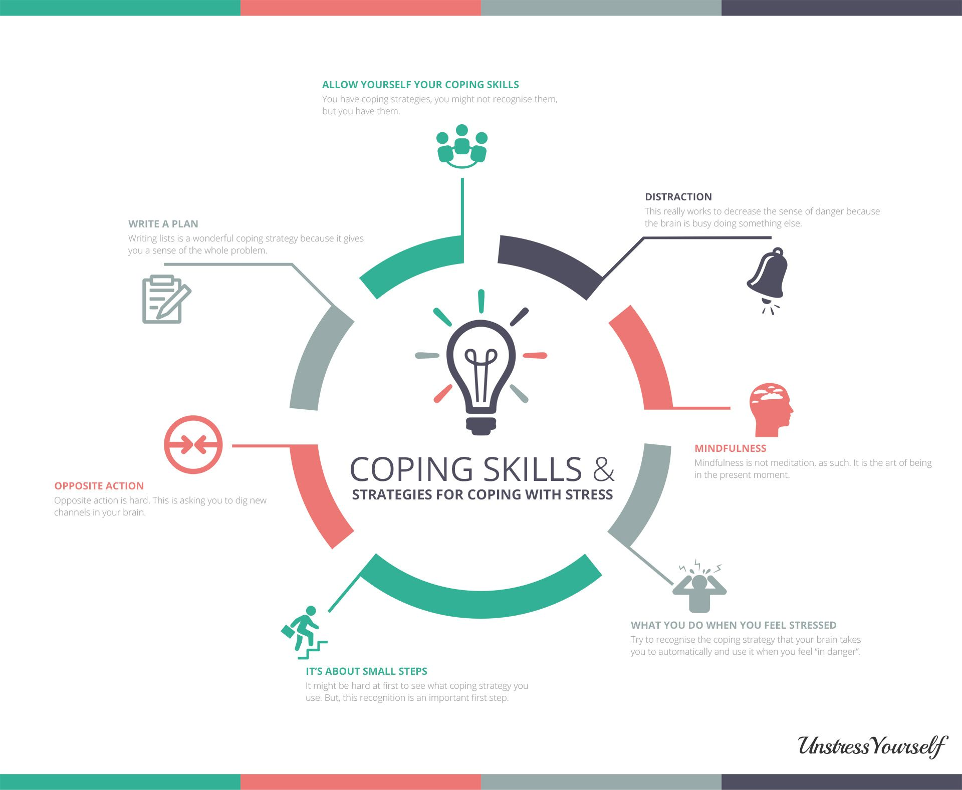 Coping Skills Amp Strategies For Coping With Stress