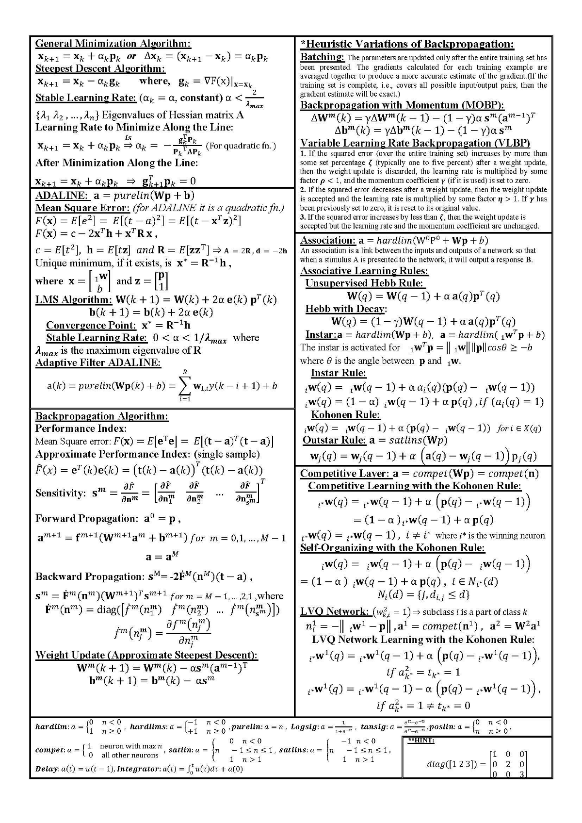 Cheat Sheets For Ai Neural Networks Machine Learning Deep Learning Amp Big Data